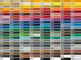 farbpalette wandfarben braun wandfarbe das mssen sie wissen schner wohnen zum farbpalette