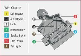7 pin flat trailer wiring diagram davidbolton co