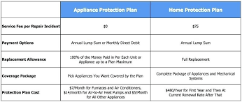 first american home buyers protection plan www bumpnchuckbumpercars com wp content uploads 20