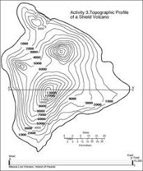 how to read topographic maps how to read a topographic map topographic map contours and