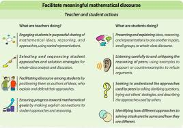 talking math how to engage students in mathematical discourse