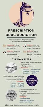 luck my for addictions addiction essay argumentative research paper cause and effect