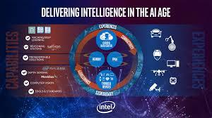 artificial intelligence intel newsroom