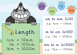 pet monkey measure conversions posters free classroom display