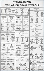 house electrical wiring diagram symbols funnycleanjokes info