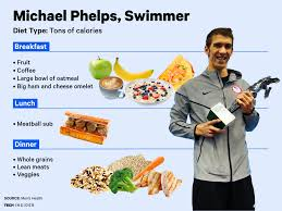what does olympian michael phelps eat to bring home the gold