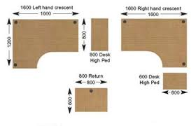 Desk Shapes Office Room Design Office Furniture Design Advice
