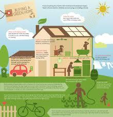environmentally house plans environmentally house plans emejing eco home design