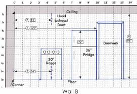How To Measure Floor Plans How To Measure Your Kitchen Beyond The Box