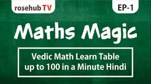 Table Up Vedic Math Learn Table Up To 100 In A Minute Hindi Math Magic