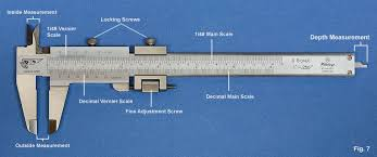 measuring tools for modelers paul budzik fine scale modeling