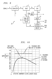 patent us8855256 serial data recovery in digital receiver