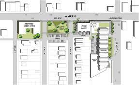 near west side charette community design solutions