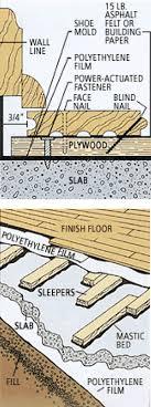 installing a hardwood floor a concrete slab