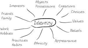 identity map mads journey 2011 identity mind map