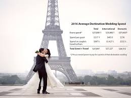 average wedding dress cost destination wedding cost how much is a destination wedding