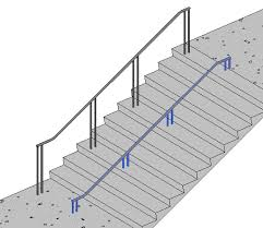 What Is A Banister On Stairs Sloped Railing Without A Host U2013 Landarchbim