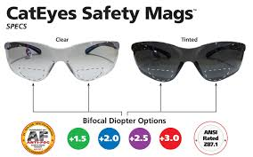 Legal Blindness Diopter Cateyes Safety Glasses Fastcap Woodworking Tools