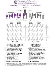Order Of Wedding Program 15 Best Images Of Wedding Processional Diagram Printable Wedding