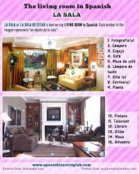 living room in spanish u2013 weightloss