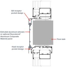 Window Sill Detail Cad Products Fg 501t Kawneer North America