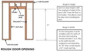 Standard Height Of Interior Door Width Of Bedroom Door Standard Interior Door Size Minimum Width