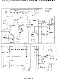 1997 jeep wrangler radio wiring diagram agnitum me