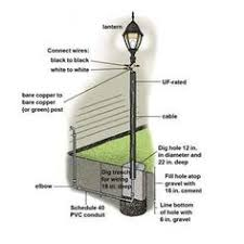 Backyard Light Post by Add A Classical Style To Your Home And Landscape With This Essex