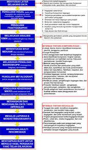 gema mechanical engineer untuk teknik mesin di indonesia u2013 berbagi