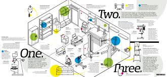 moduline homes floor plans the well equipped garage tips and tricks for a versatile space
