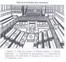 chambre du parlement l expérience des parlements nationaux au sein de l union européenne