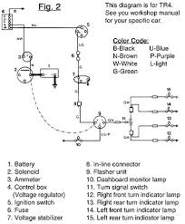 turn signals u2013 moss motoring