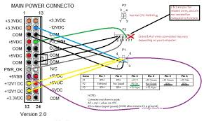 hp power cord wiring diagram on hp images free download wiring