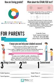 algebra 1 syllabus back piktochart infographic great idea to