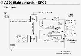 aviation drawings u2013 drawing symbols u2013 readingrat net