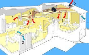 bouche d extraction vmc cuisine la construction de notre maison la vmc