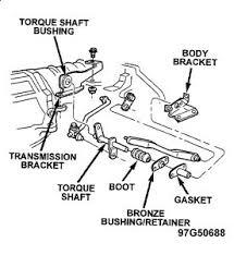 jeep grand laredo transmission 1996 jeep 1996 jeep grand laredo popping