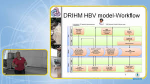 hydrological model theory hbv drihm 11 17 youtube