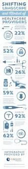 185 best healthcare infographics images on pinterest