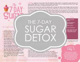 the 7 day sugar detox free printable eating plan holistic health