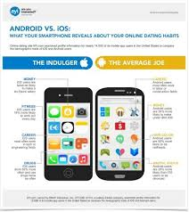 iphones vs android iphone vs android yugatech philippines tech news reviews
