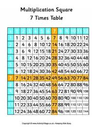 times tables multiplication squares