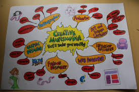How To Make A Map Creative Studies Mind Map Of Creative Multimedia