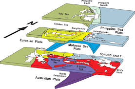 plate tectonics earthjay science