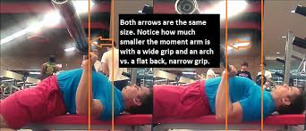 Proper Bench Form Bench Press Form Wide Grip Vs Narrow Arched Back Vs Flat