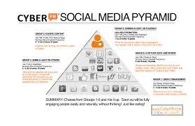 proposal social media marketing proposal template