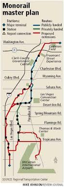 las vegas light rail lasvegasinsider com las vegas monorail information route map