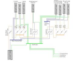 house wiring radial circuit u2013 the wiring diagram u2013 readingrat net