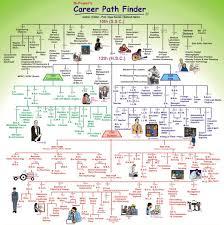 pathfinder master guide coursework prestigiousclock ga