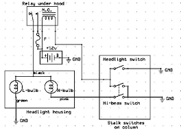 mitsubishi eclipse wiring harness mitsubishi schematics and